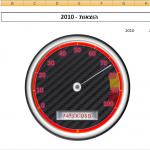 לוח מחוונים – איך יוצרים שעון ביצועים באקסל