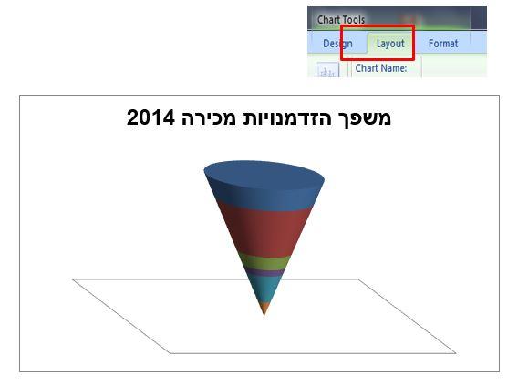 Chart_3_1