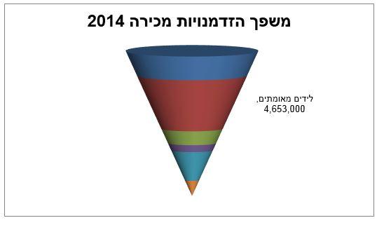 Chart_4_2